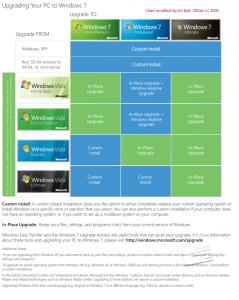 windows-upgrade-chart-eb-remake-final3