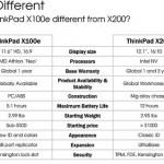 thinkpad-x100e-specs-02