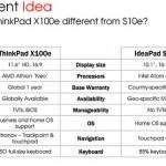 thinkpad-x100e-specs-06