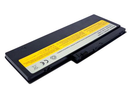 lenovo battery Battery Notebook ใช้อย่างไรให้คุ้มค่า